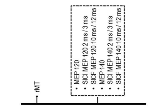 A koronavírus (COVID-19) pandémiás távorvoslás otthoni vizuális akut mérésének érvényessége